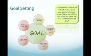 Goal Setting for Coaching